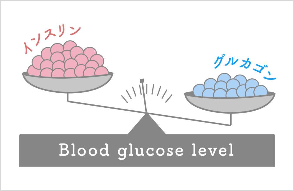 """血糖値に応じて""""自動調節""""するため低血糖が起こりにくい「糖尿病新薬・DPP-4阻害薬」"""